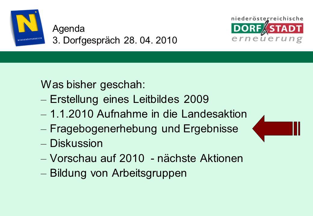 Agenda 3. Dorfgespräch 28. 04. 2010 Was bisher geschah: – Erstellung eines Leitbildes 2009 – 1.1.2010 Aufnahme in die Landesaktion – Fragebogenerhebun