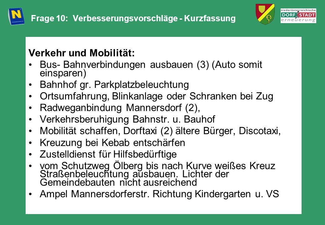 Frage 10: Verbesserungsvorschläge - Kurzfassung Verkehr und Mobilität: Bus- Bahnverbindungen ausbauen (3) (Auto somit einsparen) Bahnhof gr. Parkplatz