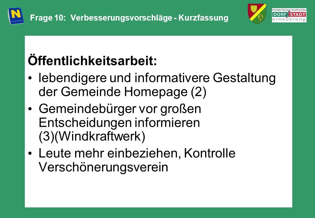 Frage 10: Verbesserungsvorschläge - Kurzfassung Öffentlichkeitsarbeit: lebendigere und informativere Gestaltung der Gemeinde Homepage (2) Gemeindebürg