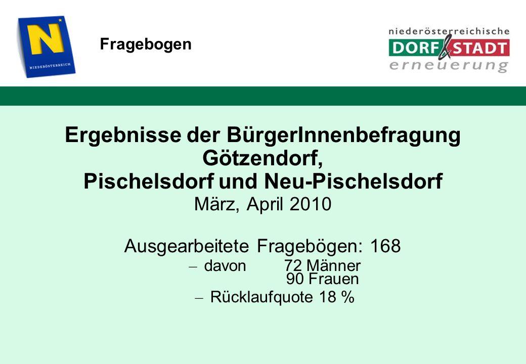 Fragebogen Ergebnisse der BürgerInnenbefragung Götzendorf, Pischelsdorf und Neu-Pischelsdorf März, April 2010 Ausgearbeitete Fragebögen: 168 – davon72