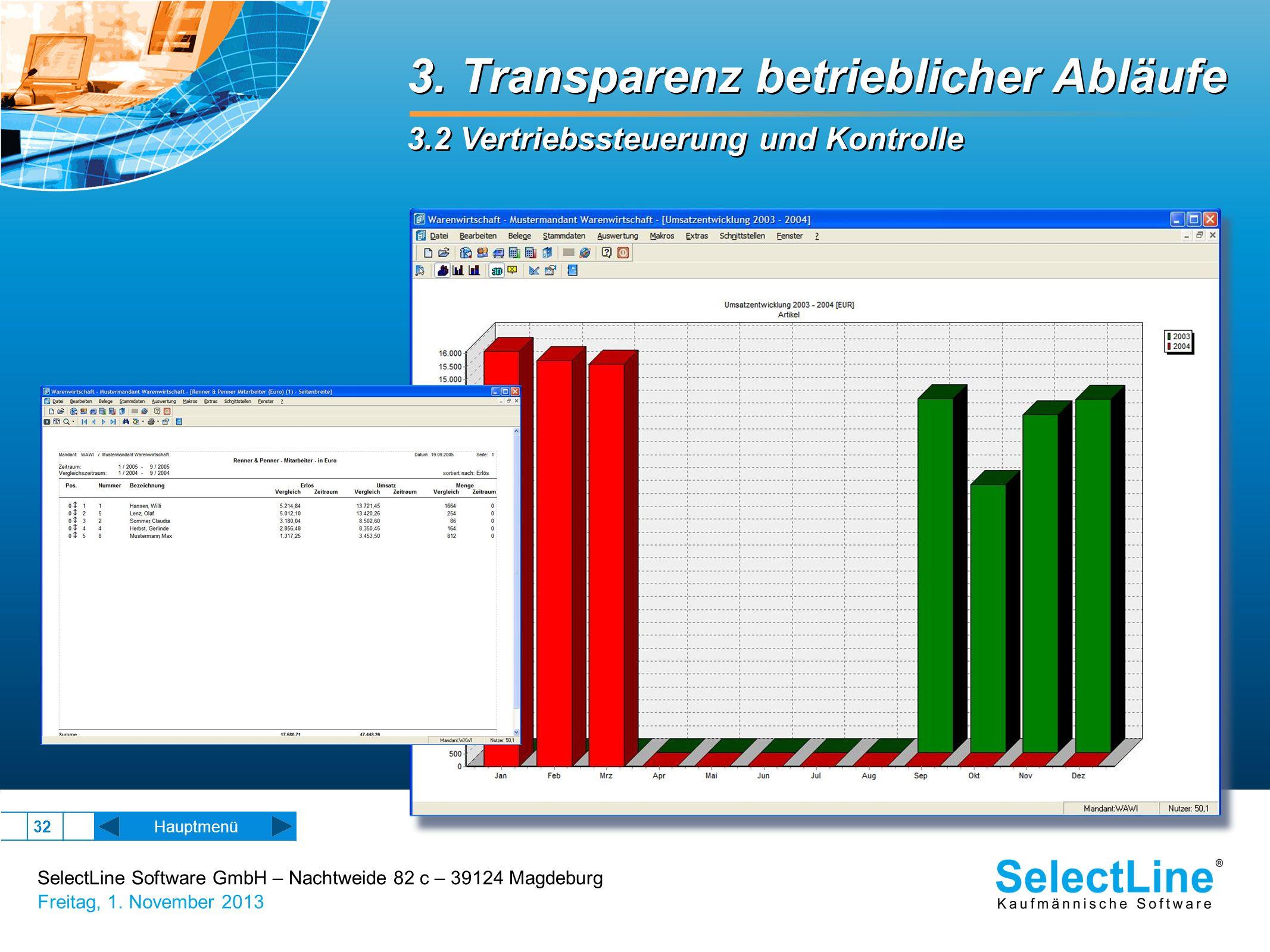 SelectLine Software GmbH – Nachtweide 82 c – 39124 Magdeburg Freitag, 1. November 2013 32 3. Transparenz betrieblicher Abläufe 3.2 Vertriebssteuerung