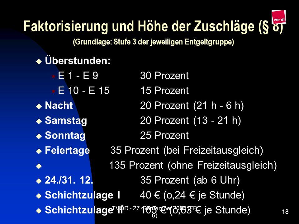 TVÖD - 27. September 2005 (FB 6) 18 Faktorisierung und Höhe der Zuschläge (§ 8) (Grundlage: Stufe 3 der jeweiligen Entgeltgruppe) Überstunden: E 1 - E