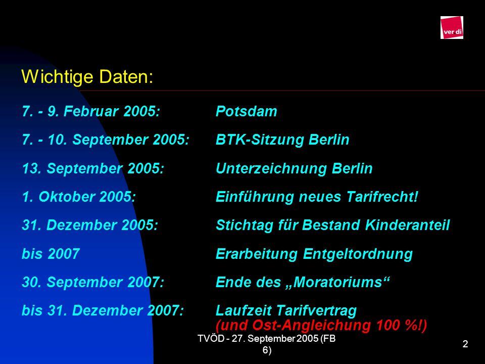 TVÖD - 27. September 2005 (FB 6) 2 Wichtige Daten: 7. - 9. Februar 2005:Potsdam 7. - 10. September 2005:BTK-Sitzung Berlin 13. September 2005:Unterzei