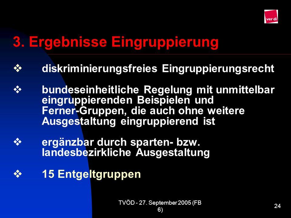 TVÖD - 27. September 2005 (FB 6) 24 3. Ergebnisse Eingruppierung diskriminierungsfreies Eingruppierungsrecht bundeseinheitliche Regelung mit unmittelb