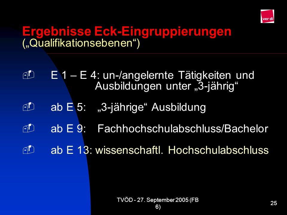 TVÖD - 27. September 2005 (FB 6) 25 Ergebnisse Eck-Eingruppierungen (Qualifikationsebenen) E 1 – E 4: un-/angelernte Tätigkeiten und Ausbildungen unte