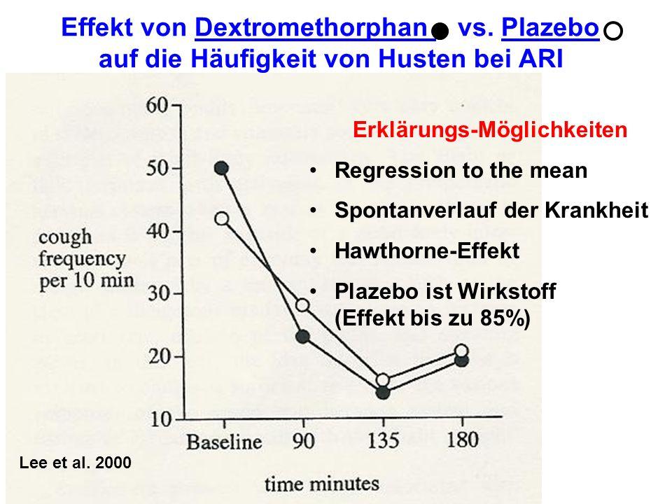 Effekt von Dextromethorphan vs. Plazebo auf die Häufigkeit von Husten bei ARI Erklärungs-Möglichkeiten Regression to the mean Spontanverlauf der Krank