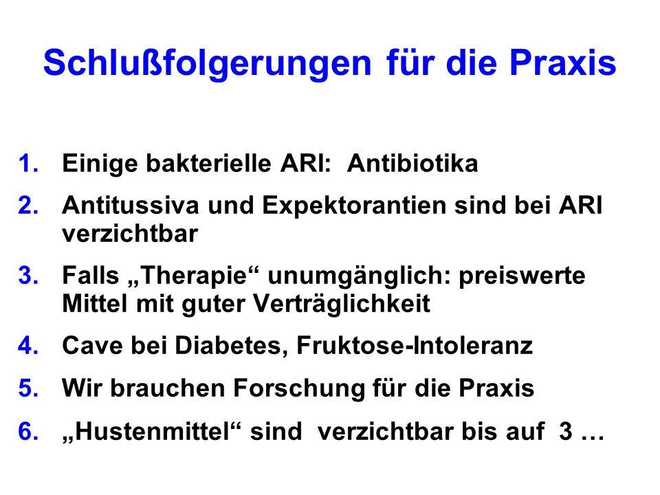 Schlußfolgerungen für die Praxis 1.Einige bakterielle ARI: Antibiotika 2.Antitussiva und Expektorantien sind bei ARI verzichtbar 3.Falls Therapie unum