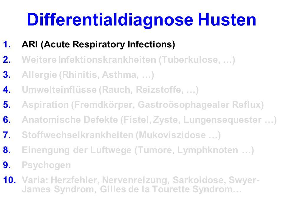 Differentialdiagnose Husten 1.ARI (Acute Respiratory Infections) 2.Weitere Infektionskrankheiten (Tuberkulose, …) 3.Allergie (Rhinitis, Asthma, …) 4.U