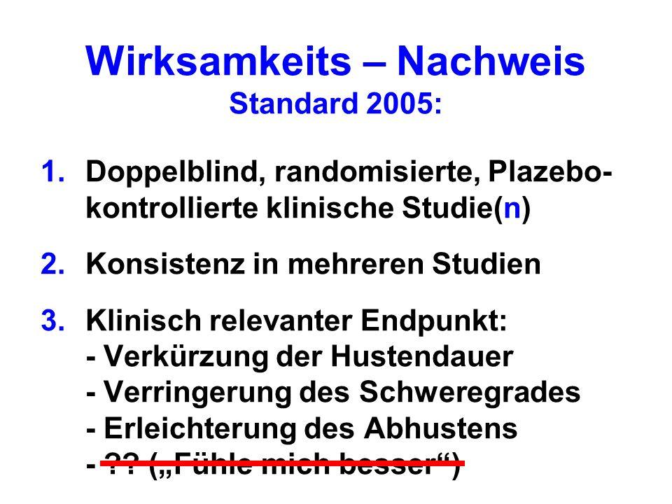 Wirksamkeits – Nachweis Standard 2005: 1.Doppelblind, randomisierte, Plazebo- kontrollierte klinische Studie(n) 2.Konsistenz in mehreren Studien 3.Kli