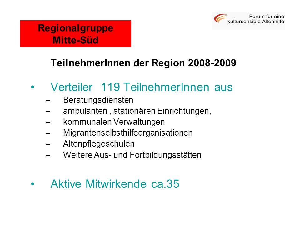 TeilnehmerInnen der Region 2008-2009 Verteiler 119 TeilnehmerInnen aus –Beratungsdiensten –ambulanten, stationären Einrichtungen, –kommunalen Verwaltu