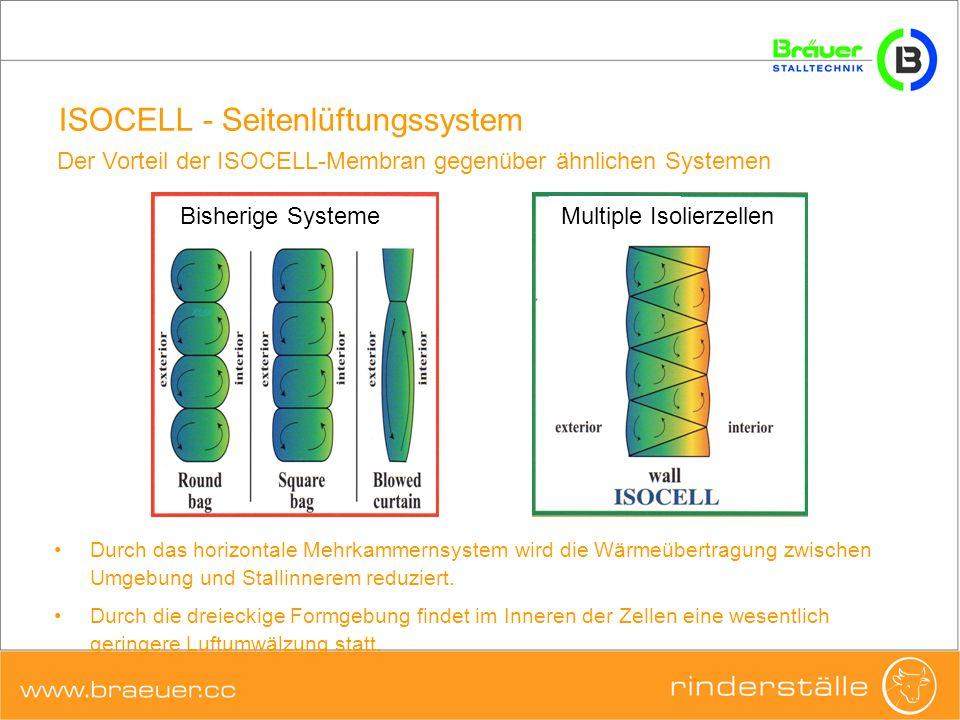 ISOCELL - Seitenlüftungssystem Durch das horizontale Mehrkammernsystem wird die Wärmeübertragung zwischen Umgebung und Stallinnerem reduziert. Durch d