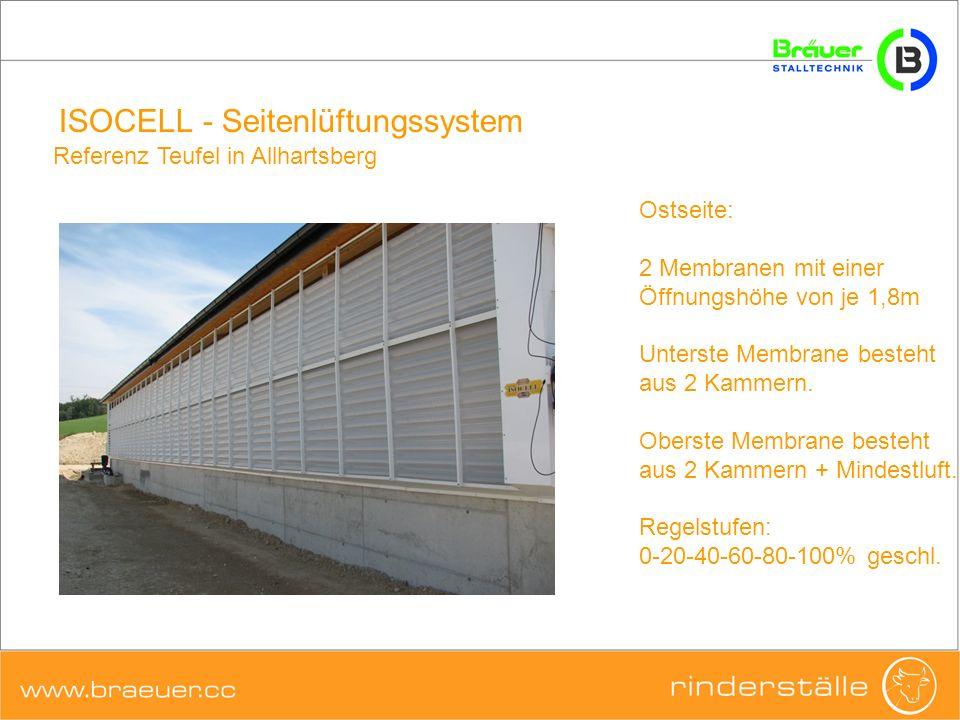 ISOCELL - Seitenlüftungssystem Referenz Teufel in Allhartsberg Ostseite: 2 Membranen mit einer Öffnungshöhe von je 1,8m Unterste Membrane besteht aus