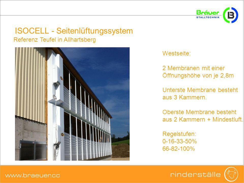 ISOCELL - Seitenlüftungssystem Referenz Teufel in Allhartsberg Westseite: 2 Membranen mit einer Öffnungshöhe von je 2,8m Unterste Membrane besteht aus