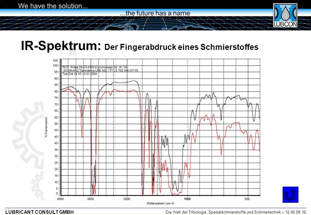Die Welt der Tribologie, Spezialschmierstoffe und Schmiertechnik – 12.06.08 16 LUBRICANT CONSULT GMBH IR-Spektrum: Der Fingerabdruck eines Schmierstof
