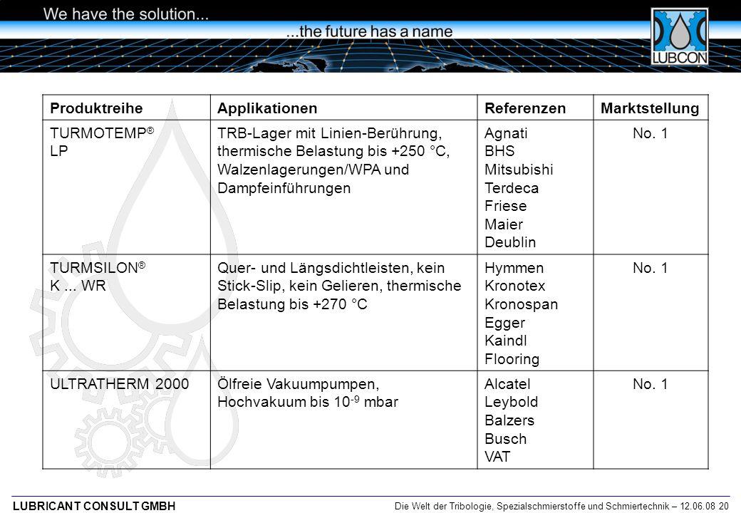 Die Welt der Tribologie, Spezialschmierstoffe und Schmiertechnik – 12.06.08 20 LUBRICANT CONSULT GMBH ProduktreiheApplikationenReferenzenMarktstellung