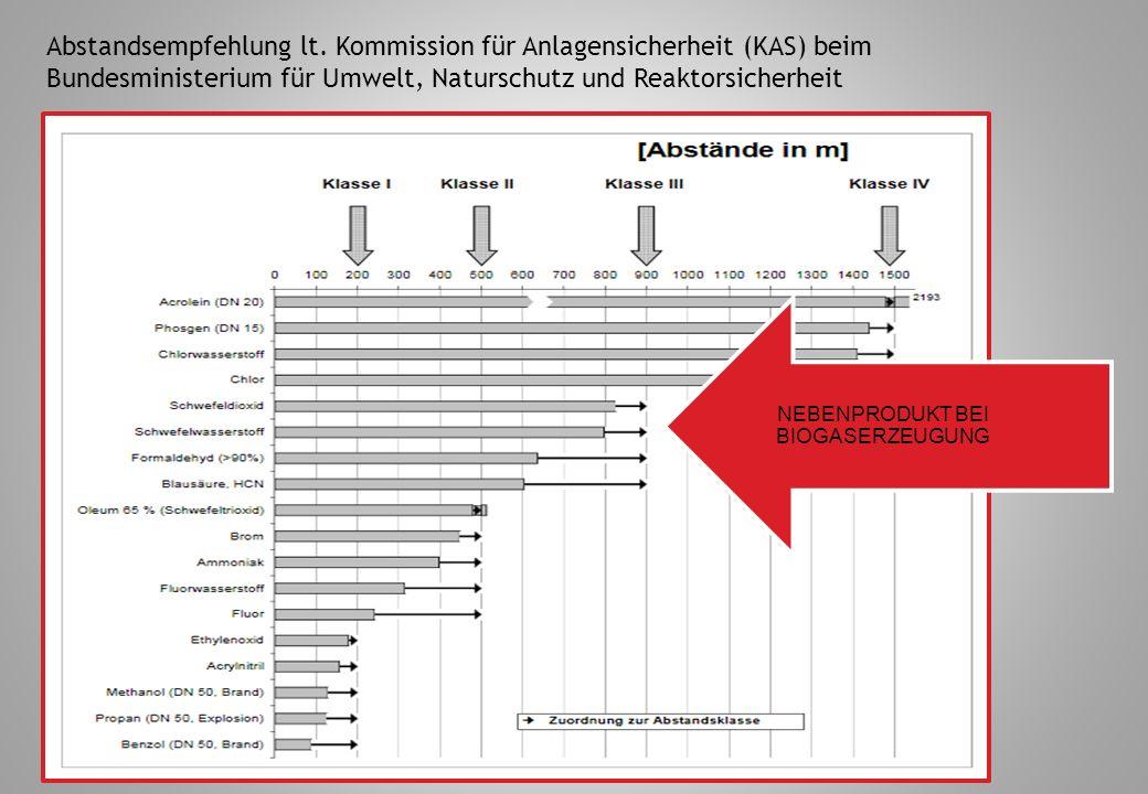 Schutzgebiete in der Umgebung Landschaftsschutzgebiet Thümmlitzwald in direkter Nachbarschaft westlich des Anlagenstandortes Landschaftsschutzgebiet Freiberger Mulde-Zschopau in ca.