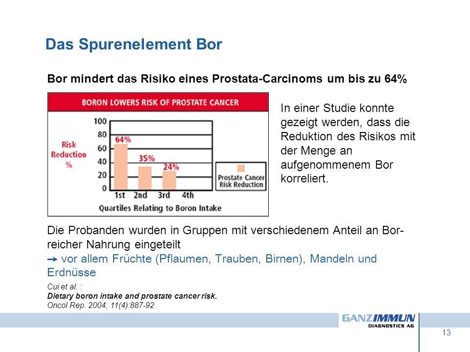 13 Bor mindert das Risiko eines Prostata-Carcinoms um bis zu 64% Das Spurenelement Bor Die Probanden wurden in Gruppen mit verschiedenem Anteil an Bor