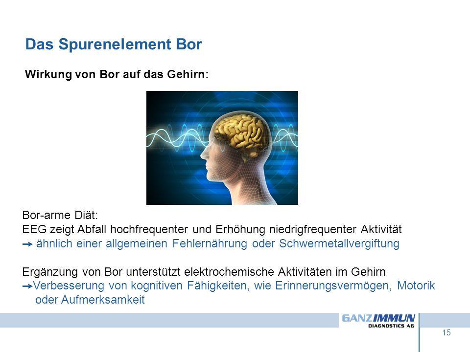 15 Das Spurenelement Bor Bor-arme Diät: EEG zeigt Abfall hochfrequenter und Erhöhung niedrigfrequenter Aktivität ähnlich einer allgemeinen Fehlernähru