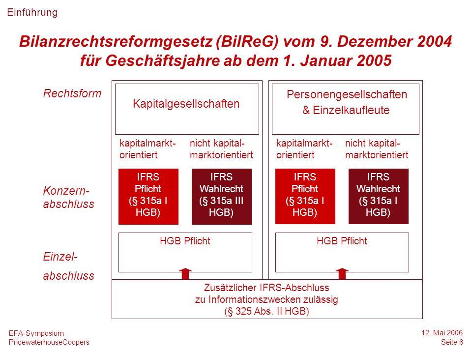 PricewaterhouseCoopers 12.