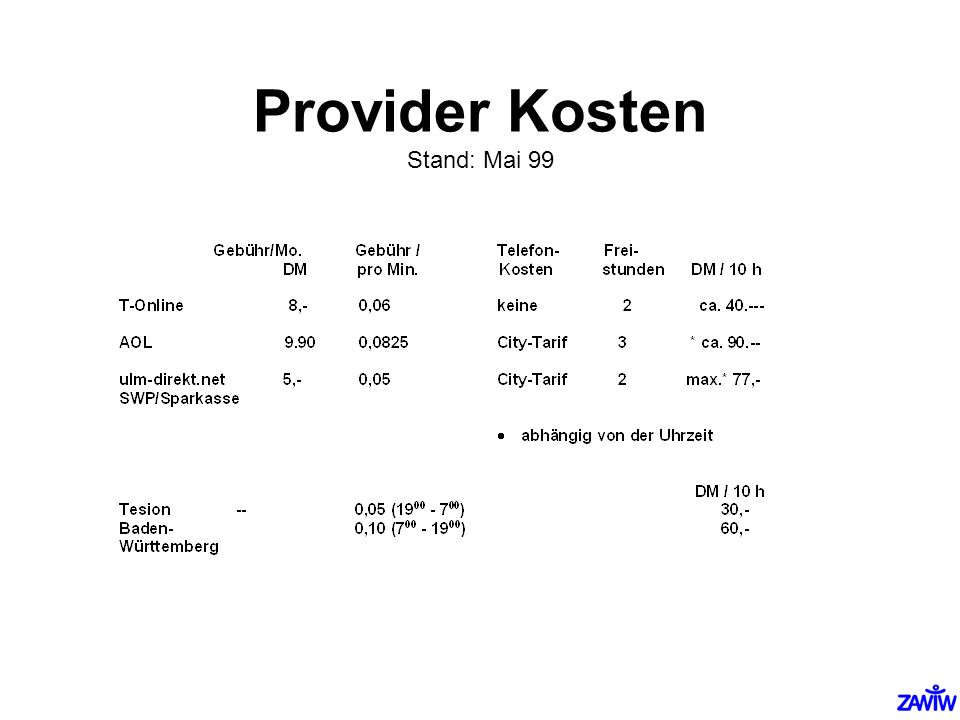 Provider Kosten Stand: Mai 99