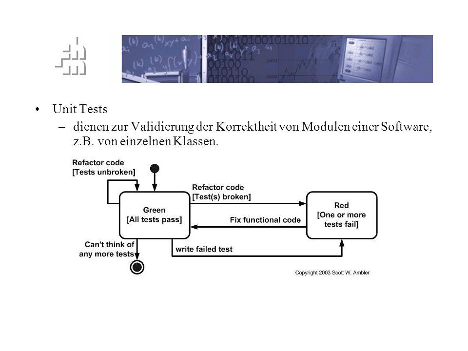 TTD Prinzip Unit Tests –dienen zur Validierung der Korrektheit von Modulen einer Software, z.B. von einzelnen Klassen.