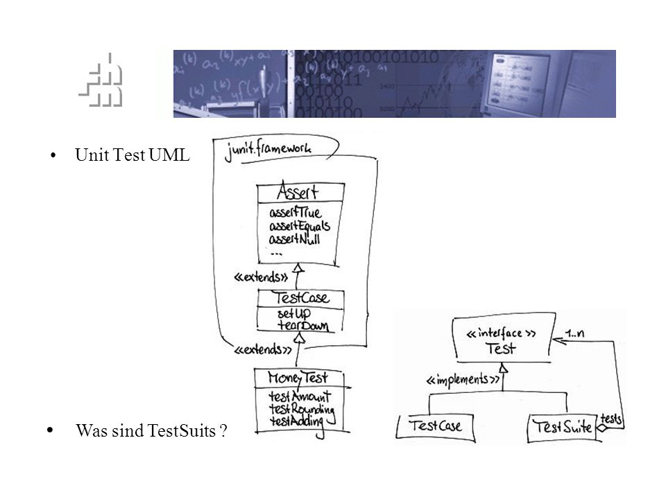 TTD Prinzip Unit Test UML Was sind TestSuits ?