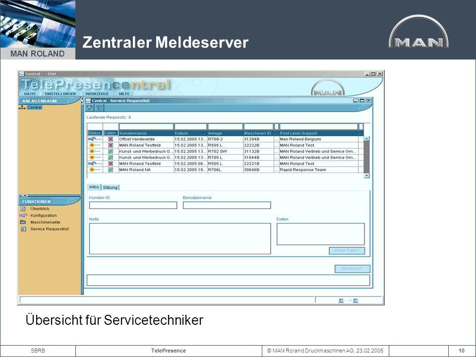 © MAN Roland Druckmaschinen AG, 23.02.2005TelePresenceSBRB MAN ROLAND 10 Zentraler Meldeserver Übersicht für Servicetechniker