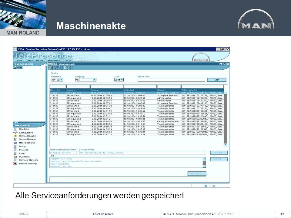 © MAN Roland Druckmaschinen AG, 23.02.2005TelePresenceSBRB MAN ROLAND 12 Maschinenakte Alle Serviceanforderungen werden gespeichert