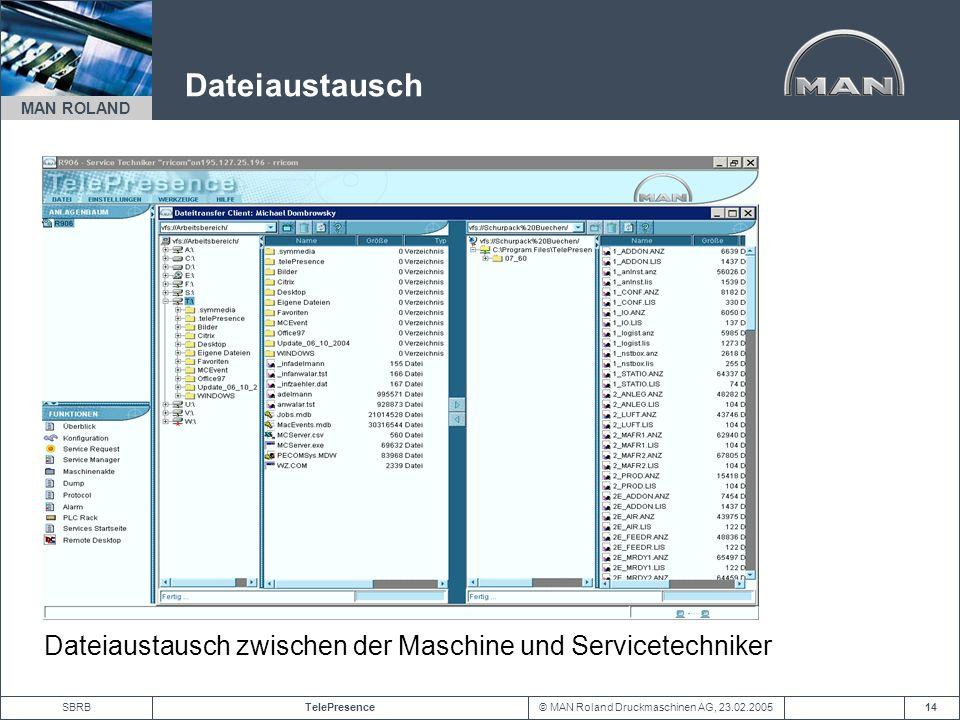 © MAN Roland Druckmaschinen AG, 23.02.2005TelePresenceSBRB MAN ROLAND 14 Dateiaustausch Dateiaustausch zwischen der Maschine und Servicetechniker