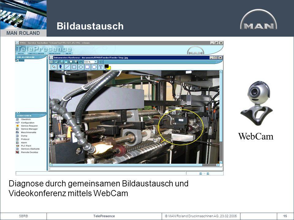 © MAN Roland Druckmaschinen AG, 23.02.2005TelePresenceSBRB MAN ROLAND 15 Bildaustausch Diagnose durch gemeinsamen Bildaustausch und Videokonferenz mit