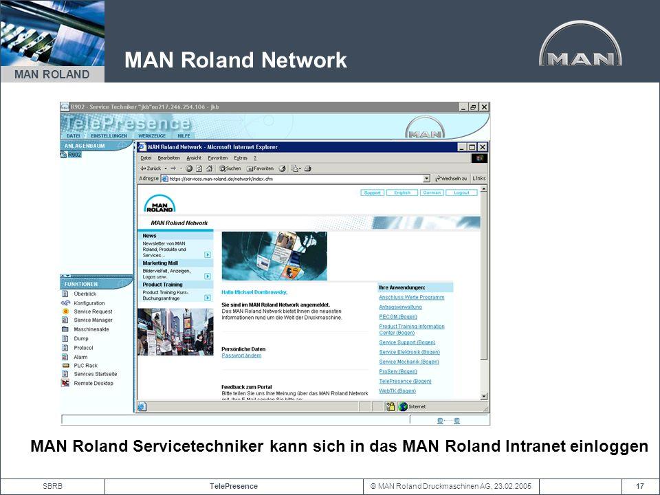 © MAN Roland Druckmaschinen AG, 23.02.2005TelePresenceSBRB MAN ROLAND 17 MAN Roland Network MAN Roland Servicetechniker kann sich in das MAN Roland In