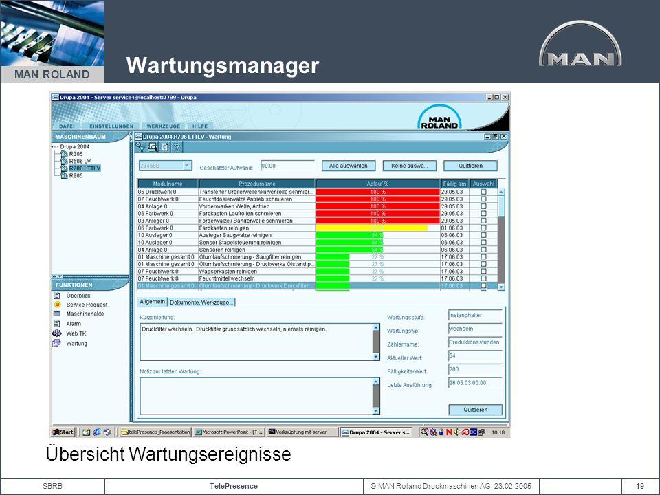 © MAN Roland Druckmaschinen AG, 23.02.2005TelePresenceSBRB MAN ROLAND 19 Übersicht Wartungsereignisse Wartungsmanager
