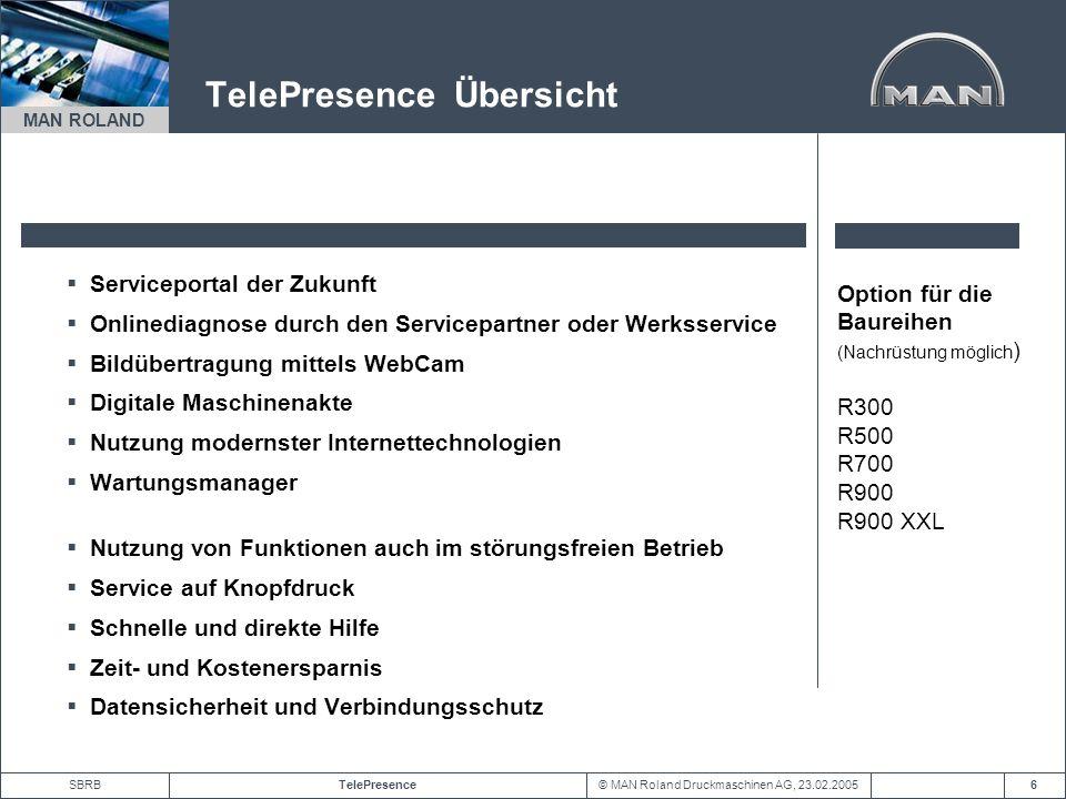 © MAN Roland Druckmaschinen AG, 23.02.2005TelePresenceSBRB MAN ROLAND 7 TelePresence Netzwerk MAN Roland Servicepartner Kunde Zentral Server Offenbach MAN Roland Service Experte Aggregate-Lieferant