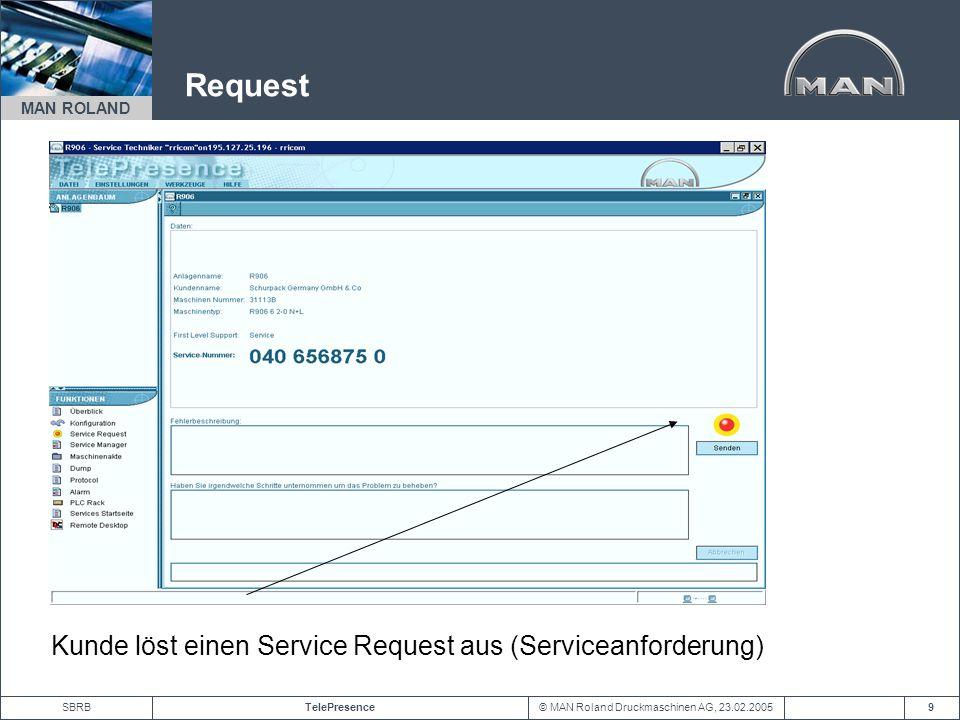 © MAN Roland Druckmaschinen AG, 23.02.2005TelePresenceSBRB MAN ROLAND 9 Request Kunde löst einen Service Request aus (Serviceanforderung)