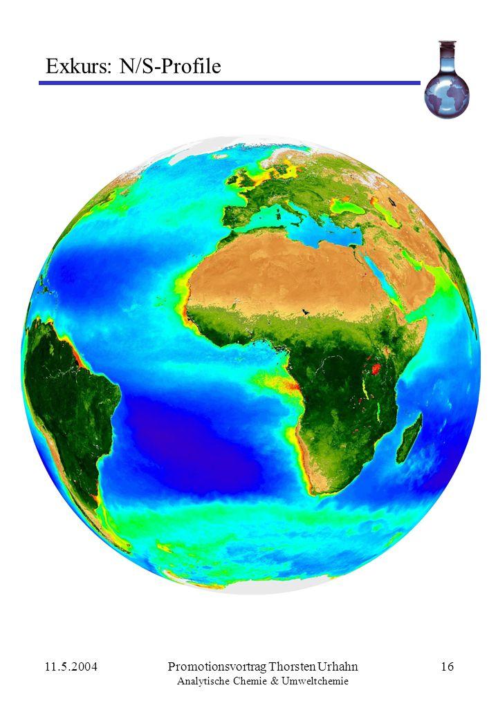 11.5.2004Promotionsvortrag Thorsten Urhahn Analytische Chemie & Umweltchemie 16 Exkurs: N/S-Profile