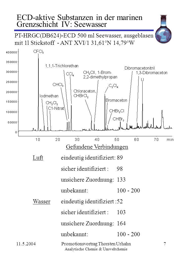 11.5.2004Promotionsvortrag Thorsten Urhahn Analytische Chemie & Umweltchemie 8 ECD-aktive Substanzen in der marinen Grenzschicht V: Resultate ECD-aktive Verbindungen in der MBL Berichte anderer bestätigt: FCKWCF 3 Cl, 1,2-Dichlortetrafluorethan...