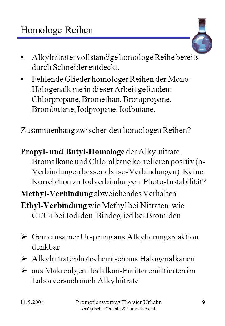 11.5.2004Promotionsvortrag Thorsten Urhahn Analytische Chemie & Umweltchemie 9 Homologe Reihen Alkylnitrate: vollständige homologe Reihe bereits durch