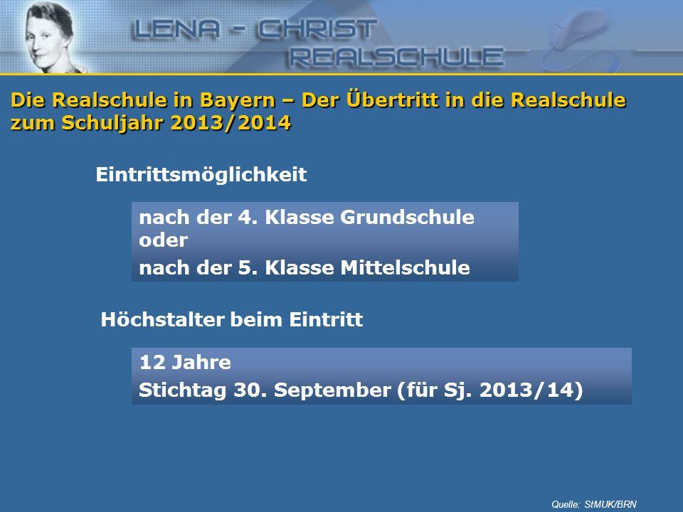 Die Realschule in Bayern – Der Übertritt in die Realschule zum Schuljahr 2013/2014 Eintrittsmöglichkeit nach der 4. Klasse Grundschule oder nach der 5