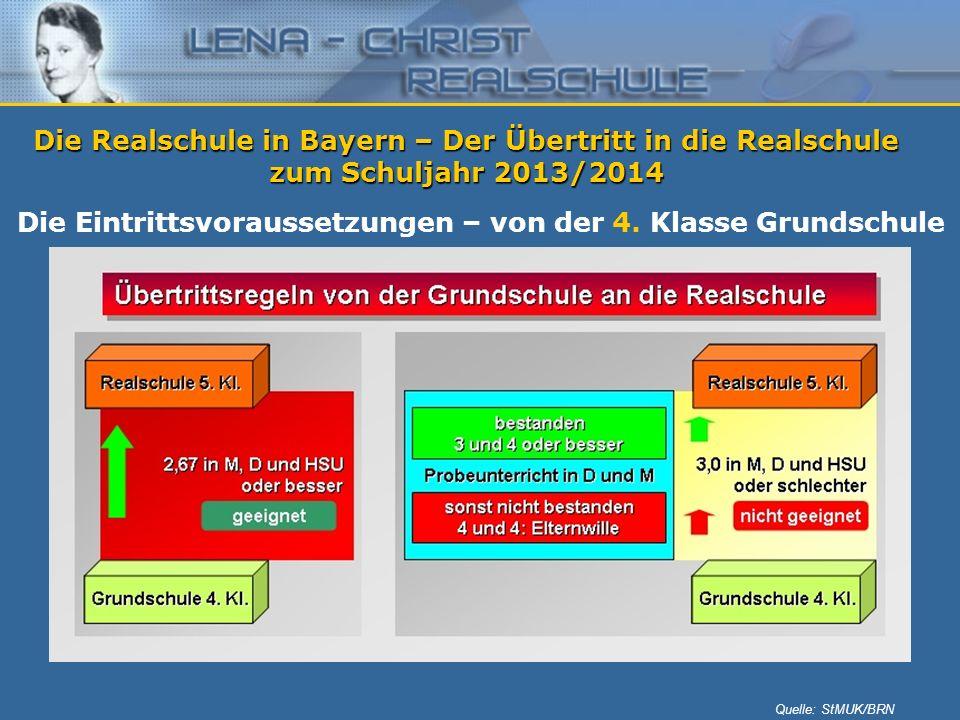 Die Realschule in Bayern – Der Übertritt in die Realschule zum Schuljahr 2013/2014 Die Eintrittsvoraussetzungen – von der 4. Klasse Grundschule Quelle