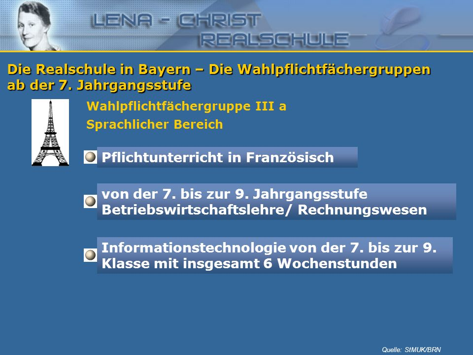 Die Realschule in Bayern – Die Wahlpflichtfächergruppen ab der 7. Jahrgangsstufe Wahlpflichtfächergruppe III a Sprachlicher Bereich Pflichtunterricht