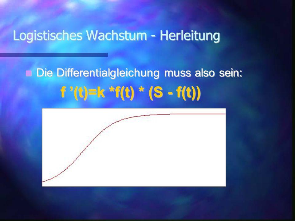 Logistisches Wachstum - Herleitung Die Differentialgleichung muss also sein: Die Differentialgleichung muss also sein: f (t)=k *f(t) * (S - f(t)) f (t