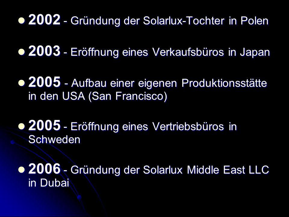 2002 - Gründung der Solarlux-Tochter in Polen 2002 - Gründung der Solarlux-Tochter in Polen 2003 - Eröffnung eines Verkaufsbüros in Japan 2003 - Eröff