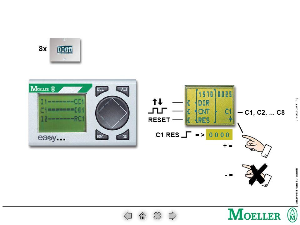 Schutzvermerk nach DIN 34 beachten OT-C 2528-079 D Schutzvermerk nach DIN 34 beachten 10 RESET 8x C1, C2,...