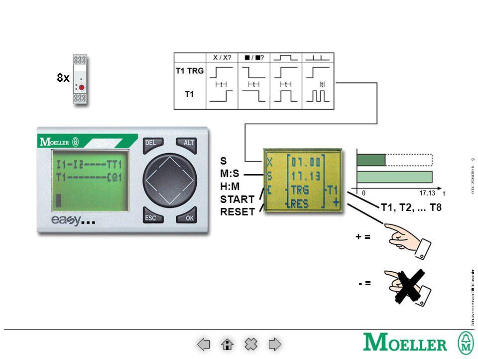 Schutzvermerk nach DIN 34 beachten OT-C 2528-079 D 9 S M:S H:M START RESET 8x T1, T2,...
