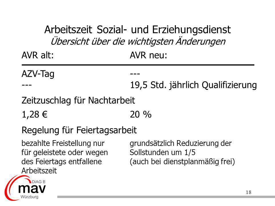 18 Arbeitszeit Sozial- und Erziehungsdienst Übersicht über die wichtigsten Änderungen AVR alt:AVR neu: AZV-Tag--- ---19,5 Std. jährlich Qualifizierung