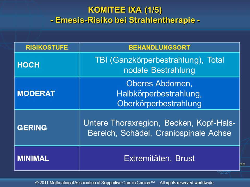 © 2011 Multinational Association of Supportive Care in Cancer TM All rights reserved worldwide. KOMITEE IXA (1/5) - Emesis-Risiko bei Strahlentherapie