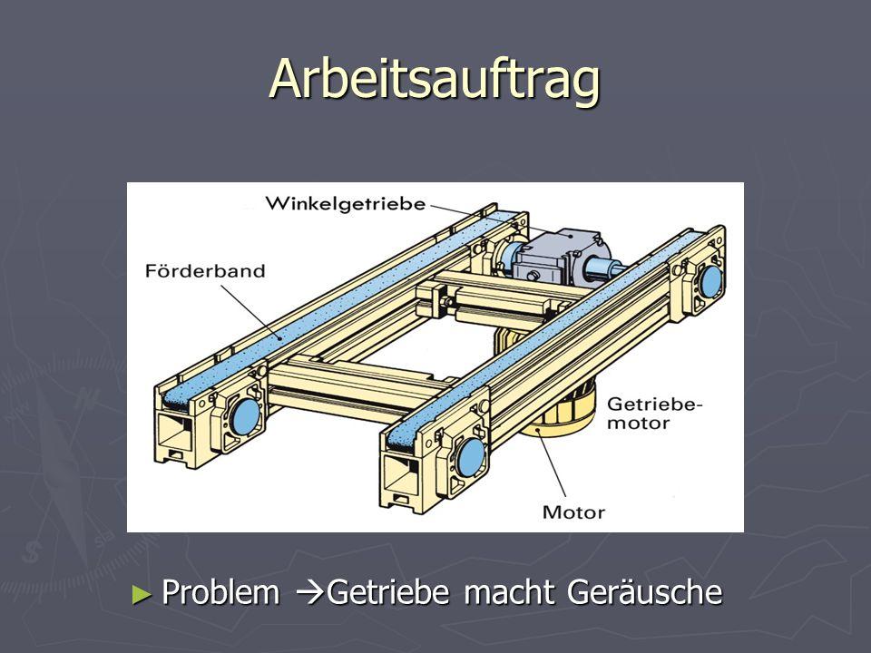 Arbeitsauftrag Problem Getriebe macht Geräusche Problem Getriebe macht Geräusche