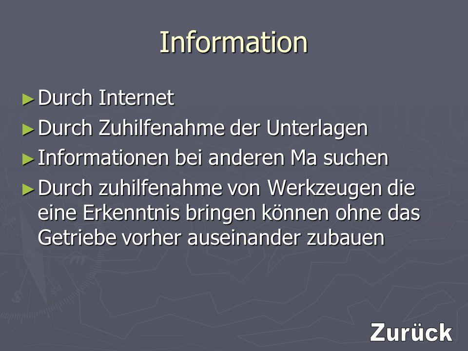 Information Durch Internet Durch Internet Durch Zuhilfenahme der Unterlagen Durch Zuhilfenahme der Unterlagen Informationen bei anderen Ma suchen Info