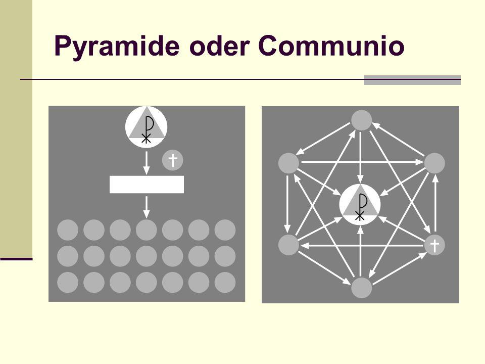 Pyramide oder Communio