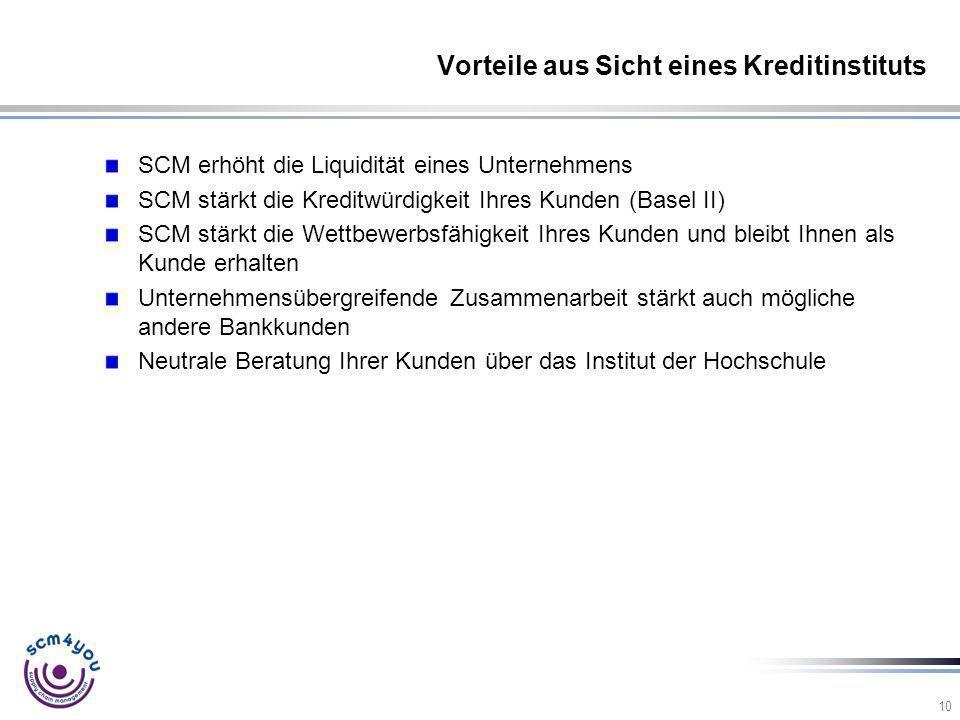 10 Vorteile aus Sicht eines Kreditinstituts SCM erhöht die Liquidität eines Unternehmens SCM stärkt die Kreditwürdigkeit Ihres Kunden (Basel II) SCM s